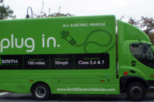 Electric Vehicle Market Growth Fueled by Industrial and Commercial Vehicle Usage